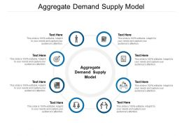 Aggregate Demand Supply Model Ppt Powerpoint Presentation File Example File Cpb