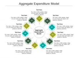 Aggregate Expenditure Model Ppt Powerpoint Presentation Inspiration Clipart Cpb