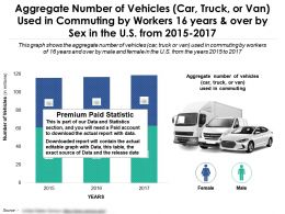 Aggregate Number Of Vehicles Car Truck Or Van Used In Commuting By Workers 16 Years Over By Sex In US 2015-2017