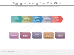 Aggregate Planning Powerpoint Show