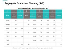 Aggregate Production Planning Business Ppt Powerpoint Presentation Summary Inspiration