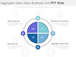 Aggregate Sales Value Business Unit Ppt Slide