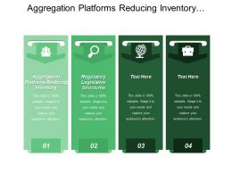 Aggregation Platforms Reducing Inventory Regulatory Legislative Structures Enabling Technology