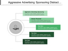 Aggressive Advertising Sponsoring Distract Perceived Enforce Goal Image