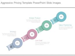 Aggressive Pricing Template Powerpoint Slide Images