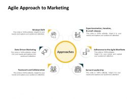 Agile Approach To Marketing Ppt Powerpoint Presentation Professional Design Inspiration