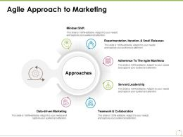 Agile Approach To Marketing Ppt Powerpoint Presentation Slides Portrait