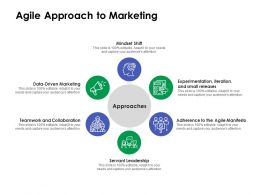 Agile Approach To Marketing Ppt Powerpoint Presentation Visual