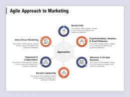 Agile Approach To Marketing Servant Leadership Ppt Powerpoint Presentation Outline