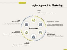 Agile Approach To Marketing Small Releases Ppt Powerpoint Presentation Styles Deck