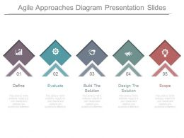Agile Approaches Diagram Presentation Slides