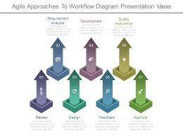Agile Approaches To Workflow Diagram Presentation Ideas