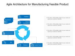 Agile Architecture For Manufacturing Feasible Product
