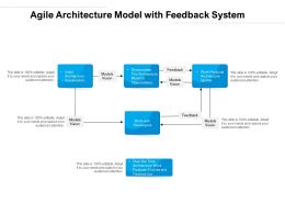 Agile Architecture Model With Feedback System