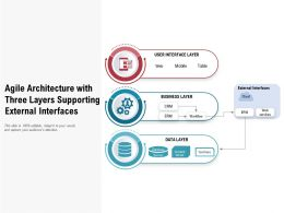 Agile Architecture With Three Layers Supporting External Interfaces