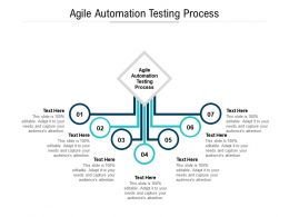 Agile Automation Testing Process Ppt Powerpoint Presentation Infographics Slides Cpb