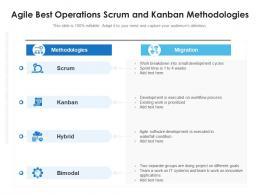 Agile Best Operations Scrum And Kanban Methodologies