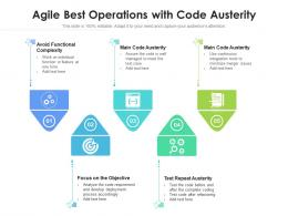 Agile Best Operations With Code Austerity