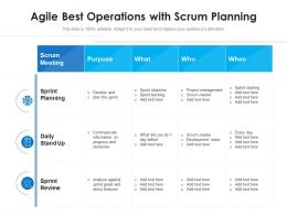 Agile Best Operations With Scrum Planning