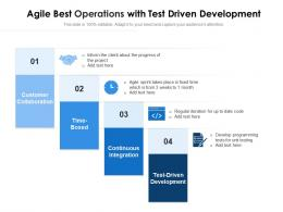 Agile Best Operations With Test Driven Development