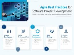 Agile Best Practices For Software Project Development