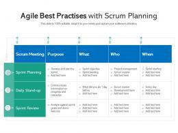 Agile Best Practises With Scrum Planning