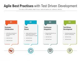 Agile Best Practises With Test Driven Development