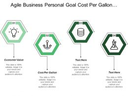 Agile Business Personal Goal Cost Per Gallon Customer Value