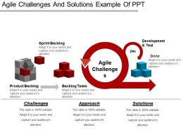 Agile Challenges And Solutions Example Of Ppt