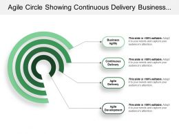 Agile Circle Showing Continuous Delivery Business Agility