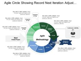 Agile Circle Showing Record Next Iteration Adjust Release And Feedback Review
