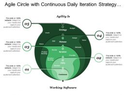 Agile Circle With Continuous Daily Iteration Strategy Release