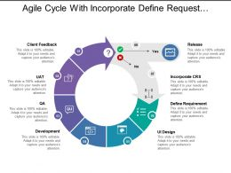 Agile Cycle With Incorporate Define Request Development And Feedback