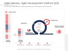 Agile Delivery Agile Development Method Goal Disciplined Agile Delivery Roles Ppt Powerpoint Guide