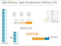 Agile Delivery Agile Development Method Ppt Powerpoint Presentation Ideas Diagrams