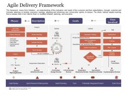 Agile Delivery Framework Agile Delivery Approach Ppt Demonstration