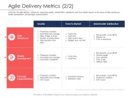 Agile Delivery Metrics Data Disciplined Agile Delivery Roles Ppt Powerpoint Presentation Gallery