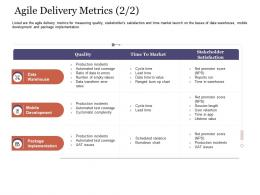 Agile Delivery Metrics Score Agile Delivery Approach Ppt Microsoft