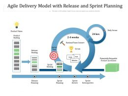Agile Delivery Model With Release And Sprint Planning