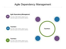 Agile Dependency Management Ppt Powerpoint Presentation Professional Master Slide Cpb