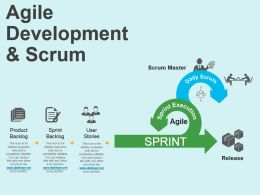 Agile Development And Scrum Example Of Ppt