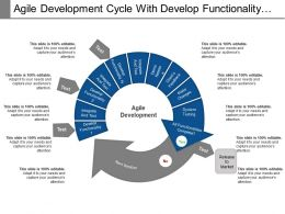 Agile Development Cycle With Develop Functionality Integrate And System Testing