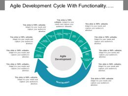 Agile Development Cycle With Functionality Integrate And Test