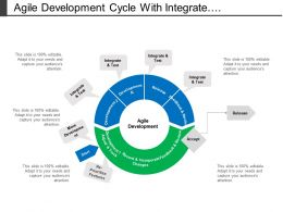 Agile Development Cycle With Integrate Re-Prioritize Features And Feedback