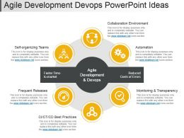 Agile Development Devops Powerpoint Ideas