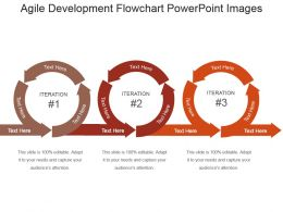 Agile Development Flowchart Powerpoint Images