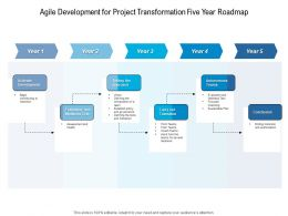 Agile Development For Project Transformation Five Year Roadmap