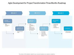 Agile Development For Project Transformation Three Months Roadmap