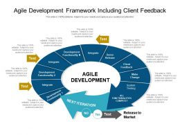 Agile Development Framework Including Client Feedback