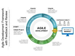 Agile Development Framework With Feedback And Review